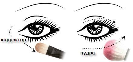 дымчатый макияж глаз: основа