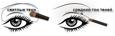 дымчатый макияж глаз: техника